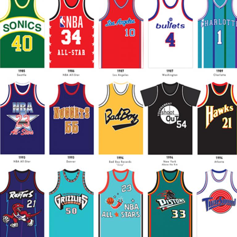 165 FORMA İLE NBA TARİHİ