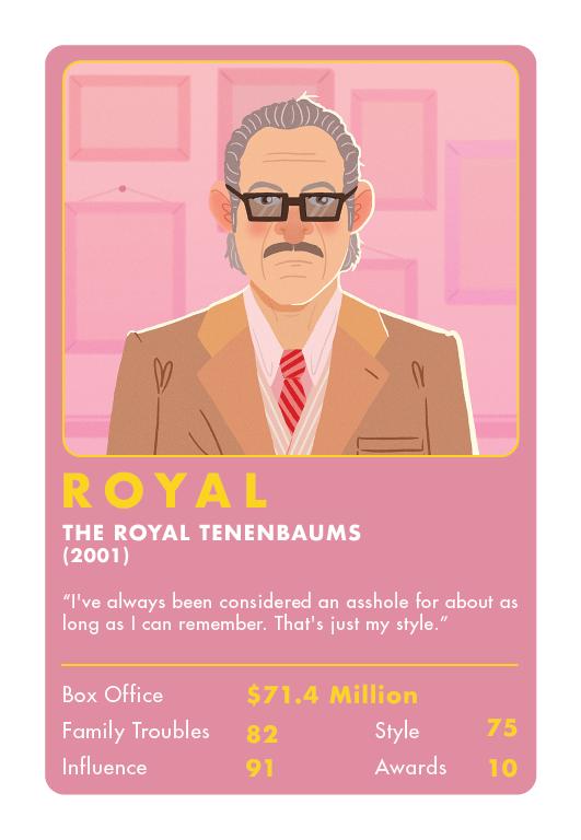 royal-tenenbaum